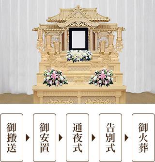 一般葬プラン